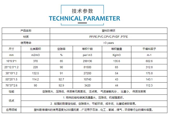 技术参数.png